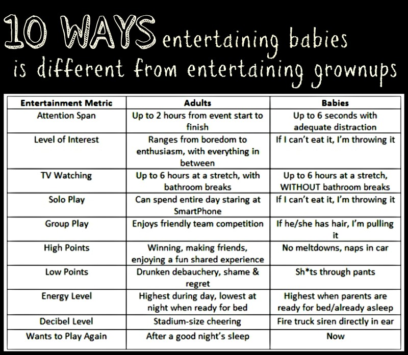 10 ways entertain babies nycjenny